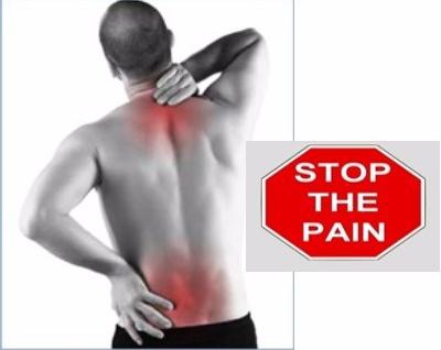 Pain-Resolution
